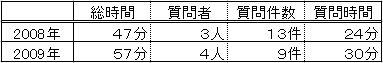 日本和装株主総会