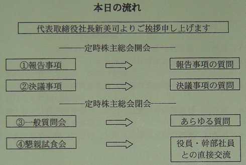 JBイレブン株主総会
