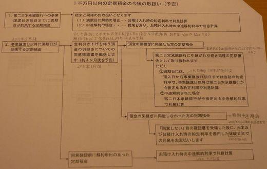 日本振興銀行ペイオフ