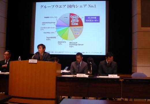 サイボウズ2011年株主総会